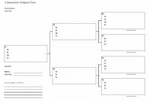 free-fillable-genealogy-forms-3-generation-pedigree-chart
